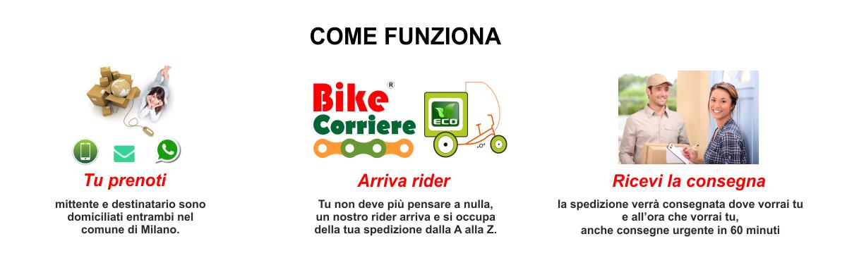 corriere_espresso_Milano